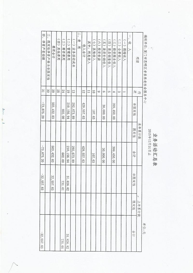 2015年审计报告5.jpg