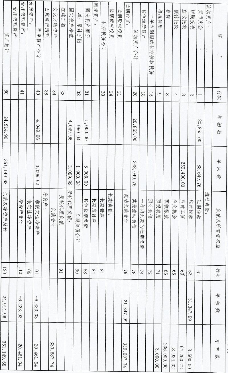 2016年审计报告4.jpg