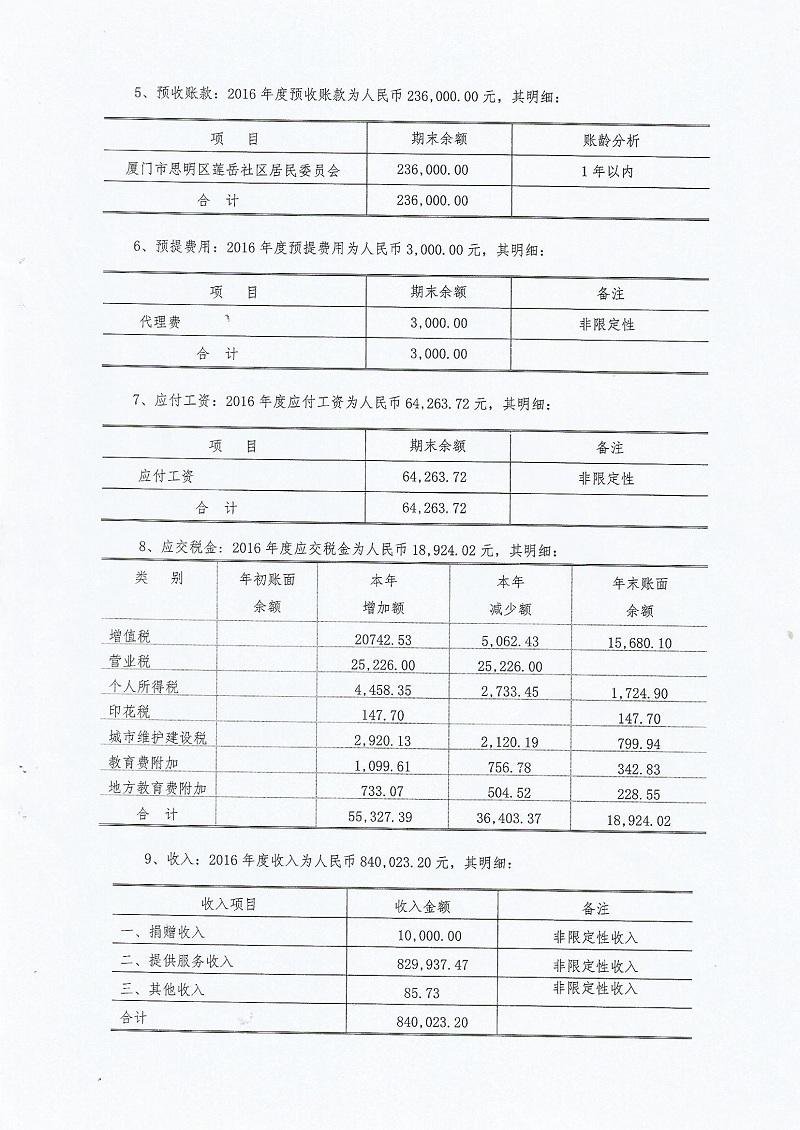 2016年审计报告9.jpg
